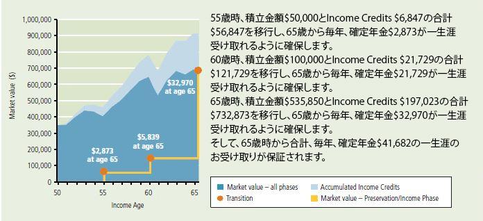 graph2_jp